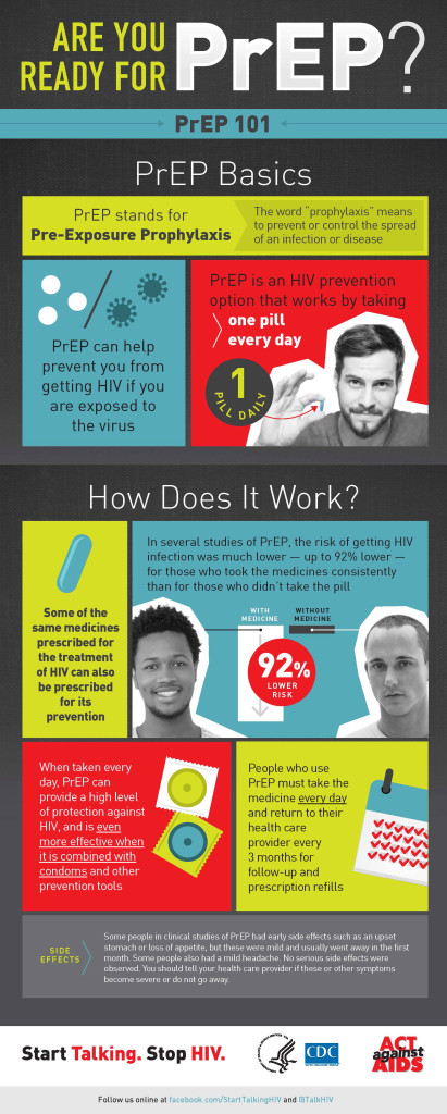 MD-Whitest-Medical-Institute-PrEP-Pre Exposure Prophylaxis Infographic-1