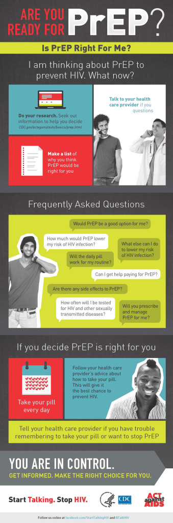 MD-Whitest-Medical-Institute-PrEP-Pre Exposure Prophylaxis Infographic-2